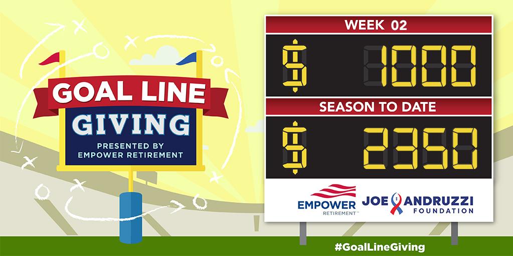 goal line giving scoreboard week 2