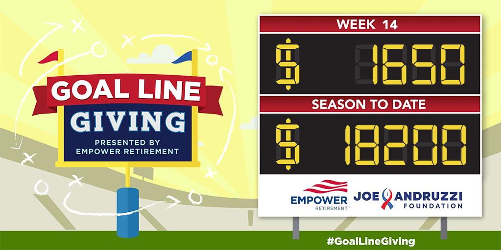 Goal Line Giving Scoreboard Week 14