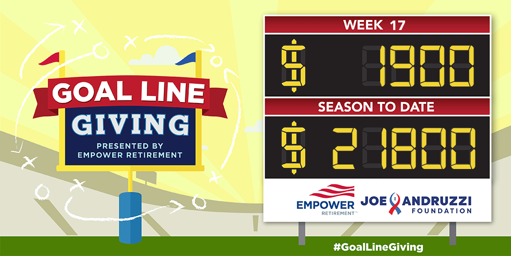 Week 17 Goal Line Giving Scoreboard