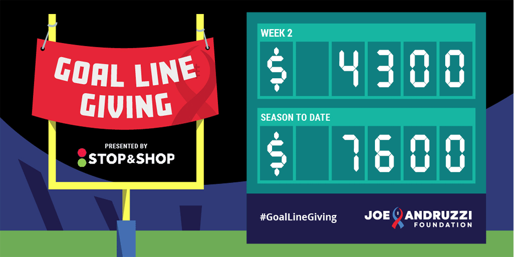 Week 2 Goal Line Giving Scoreboard